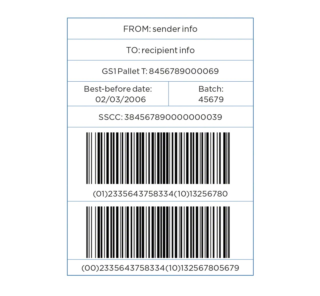 Example of a GS1-128 label