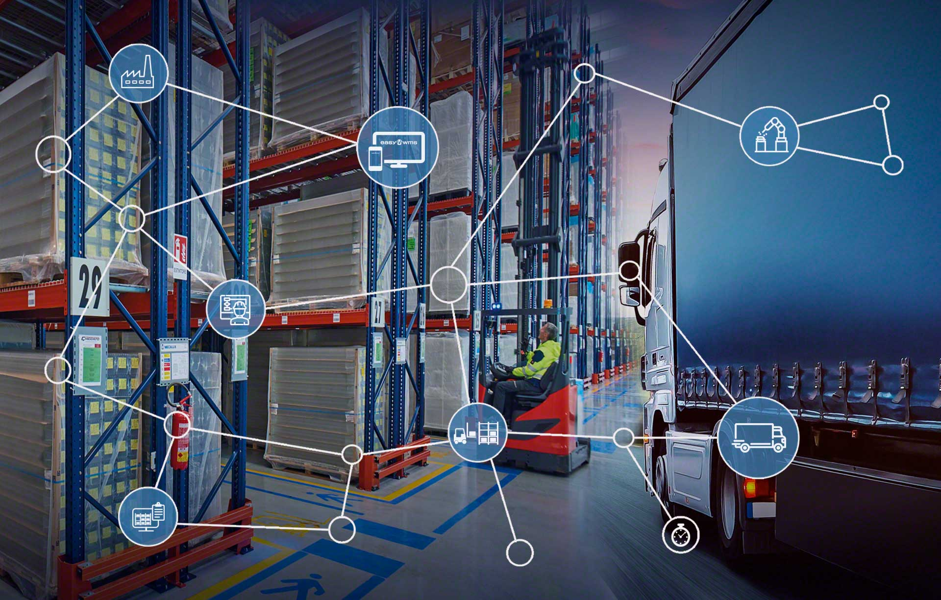 Integrated logistics coordinates all the elements involved in the supply chain