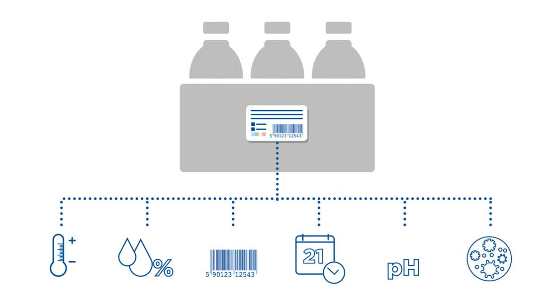 This type of packaging supplies information such as humidity, pH, and the presence of microbes in food