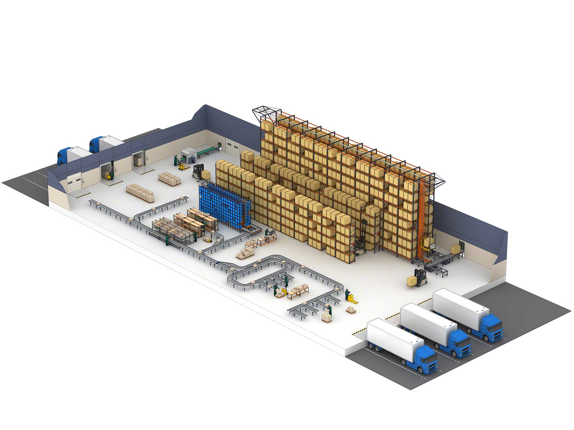 Zones in a warehouse