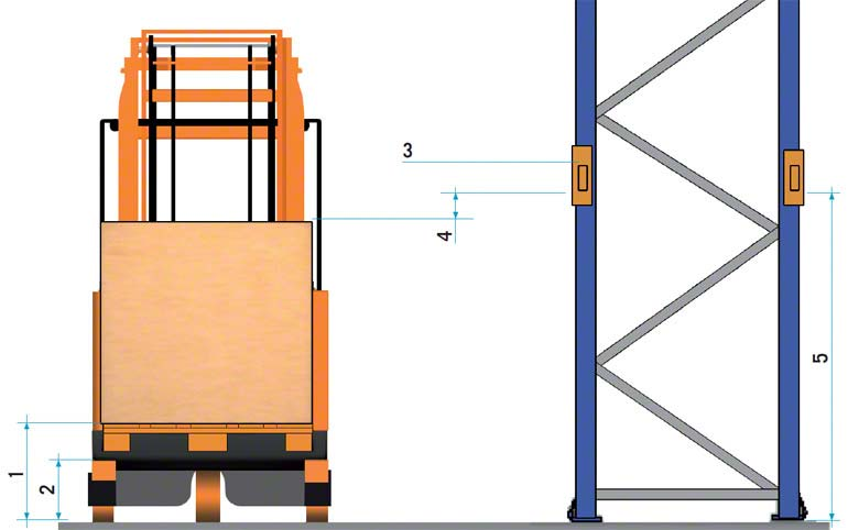 Reach truck with a pallet inside its chassis