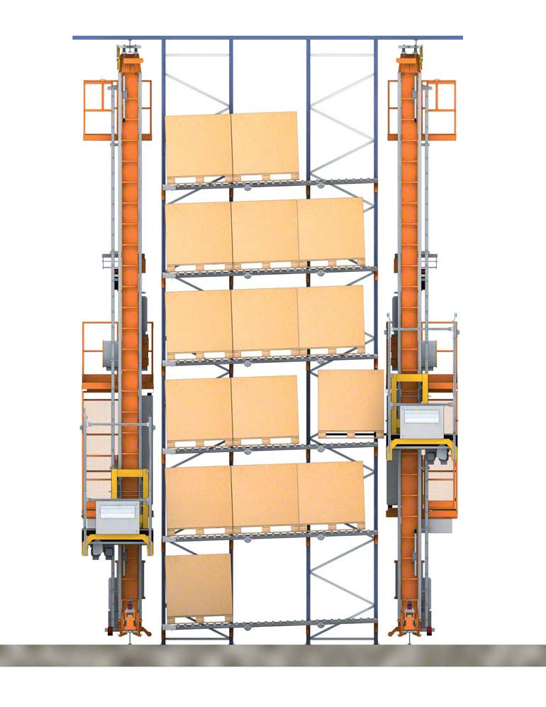 Automated push-back racks with stacker cranes.