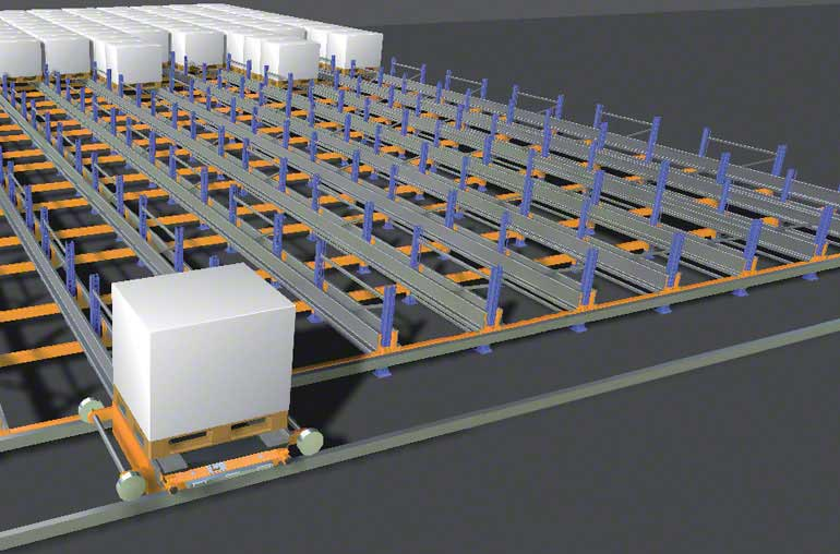 Simulation of the combined movements of a transfer car with a Pallet Shuttle in its cradle.