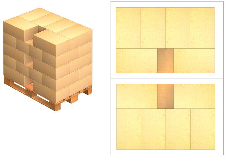 Boxes used are not multiples of the pallet's dimensions