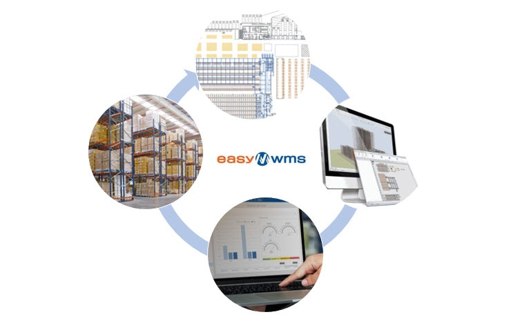 Easy WMS will manage meds in Africa