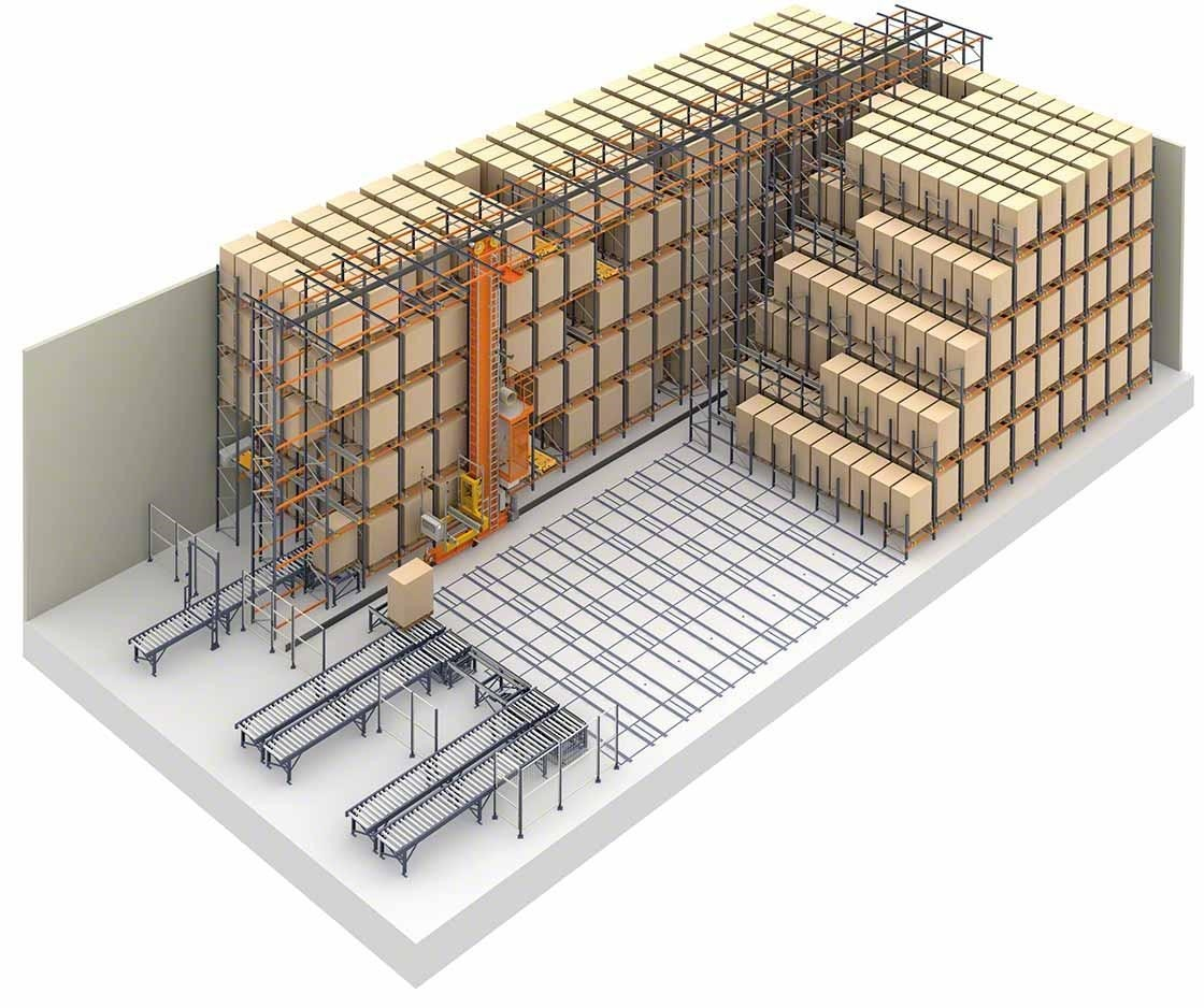 Depiction of compact storage systems and the automatic pallet shuttle
