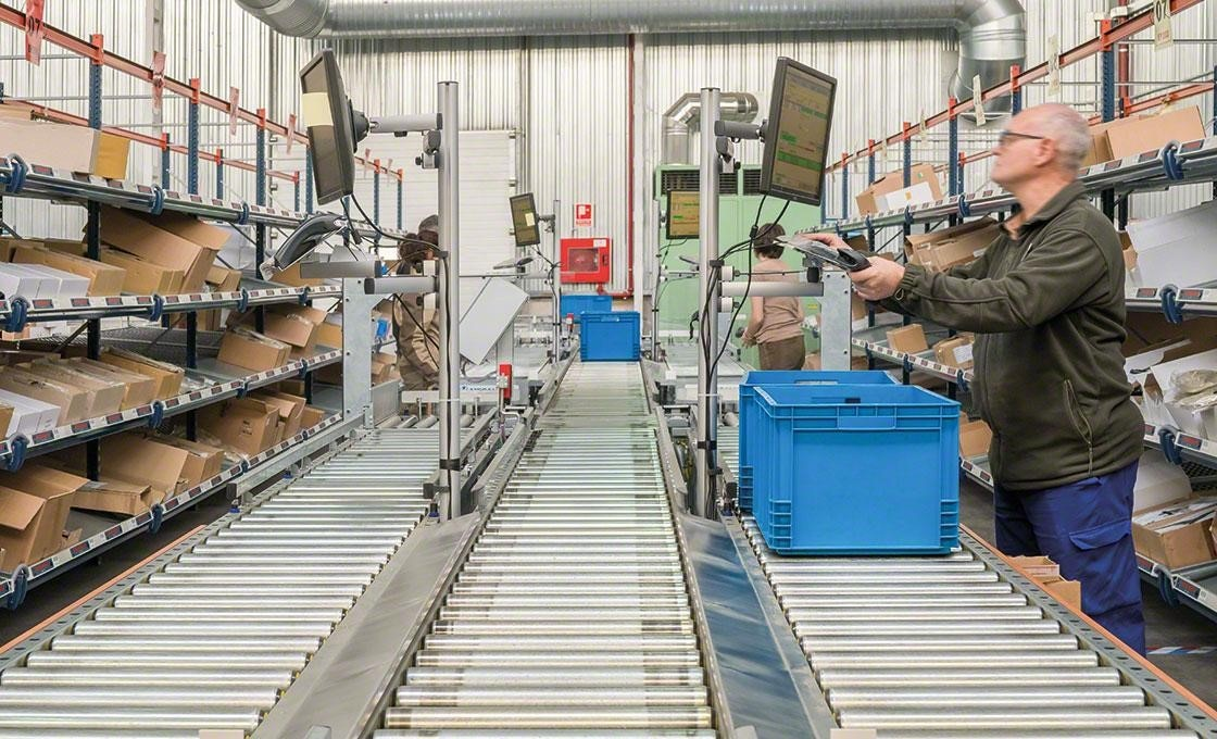 Logistics 4.0 promotes hyper-connectivity of electronic devices and improves warehouse workflows.