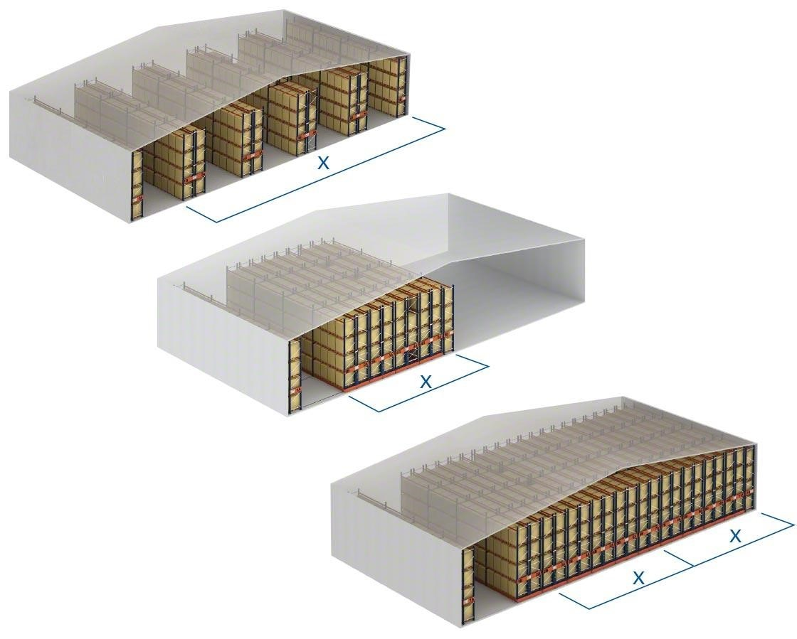 A comparison of storage capacity between pallet racks and mobile racks, widely used in cold-storage installations.
