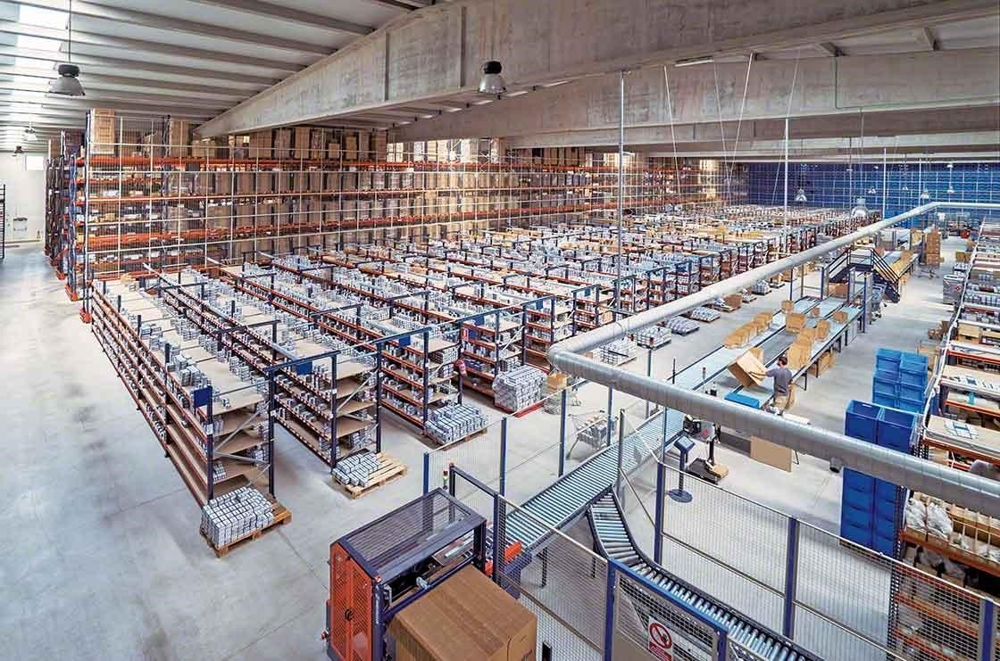Having a high number of SKUs increases the risk of stockouts.
