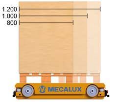 Compatible pallet measurements - Mecalux® metal shelves