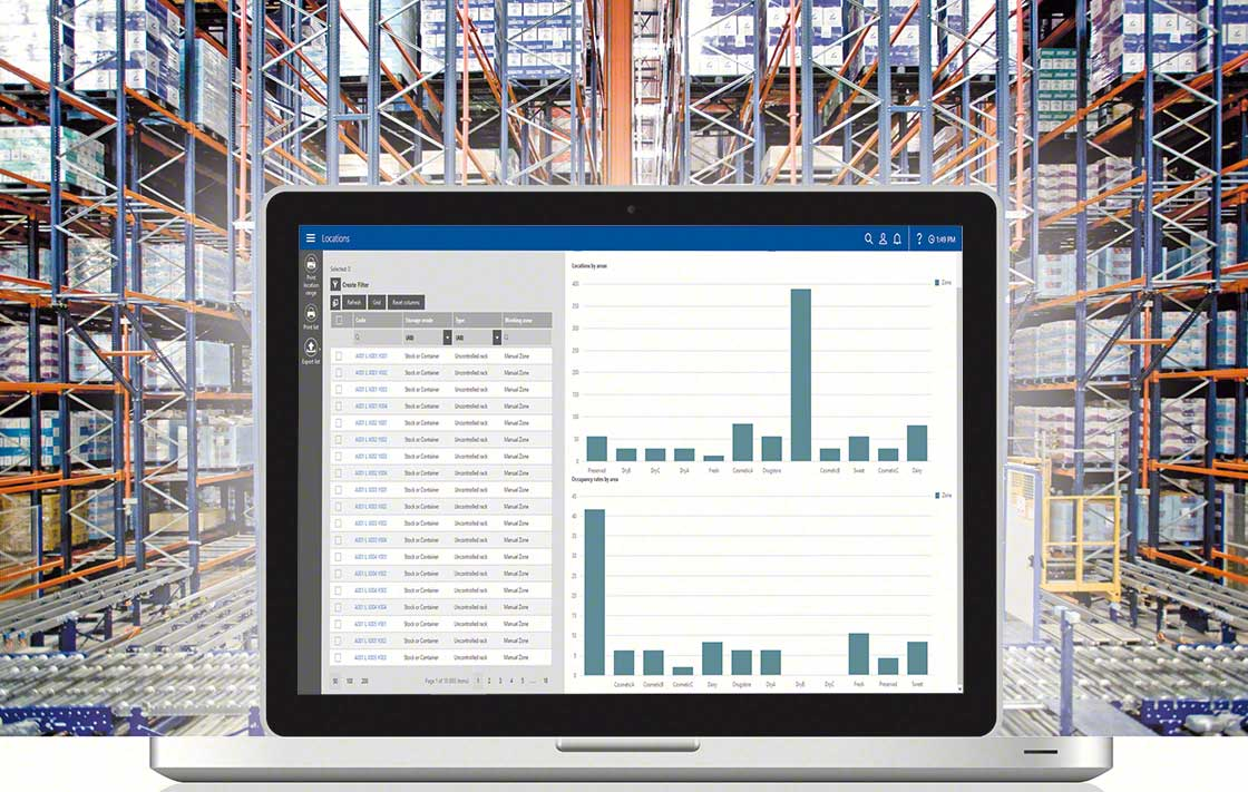Data analysis is fundamental in making decisions in distribution logistics.