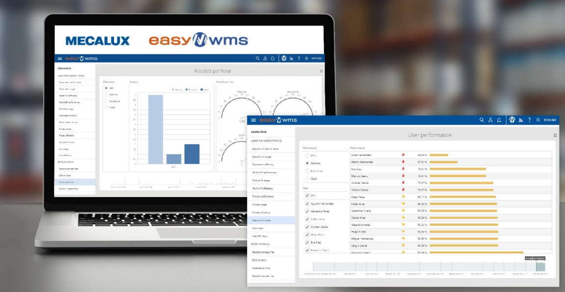 Easy WMS will efficiently control Pedrosa's inventory