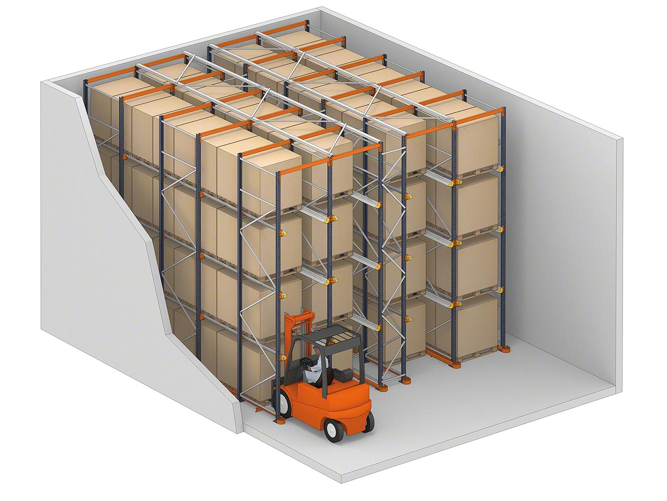 Drive-in racking with central rigidity aisle